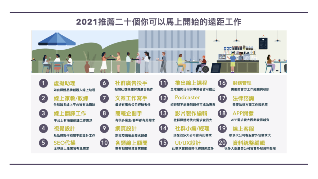 2021遠距工作推薦